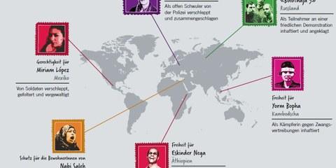 Briefmarathon: 1. bis 15. Dezember 2013: Musterbriefe und Fallgeschichten