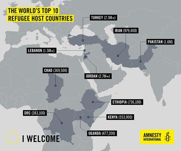 Diese Länder haben am meisten Flüchtlinge aufgenommen