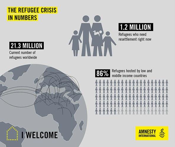 161003_3--Global_refugee_graphic_SM_RGB.jpg