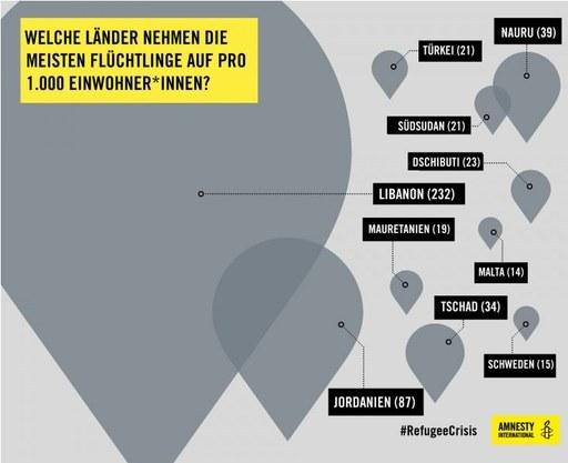 fluechtlinge_grafik_1.jpg