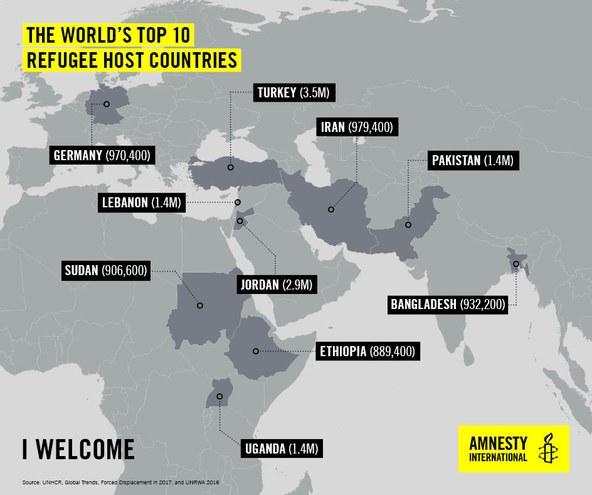 Global_refugee_Top 10.jpg