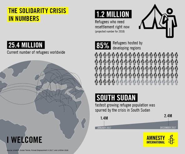 solidarity_crisis_in_numbers.jpg