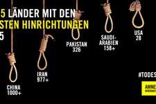 Amnesty Report Todesstrafe 2015