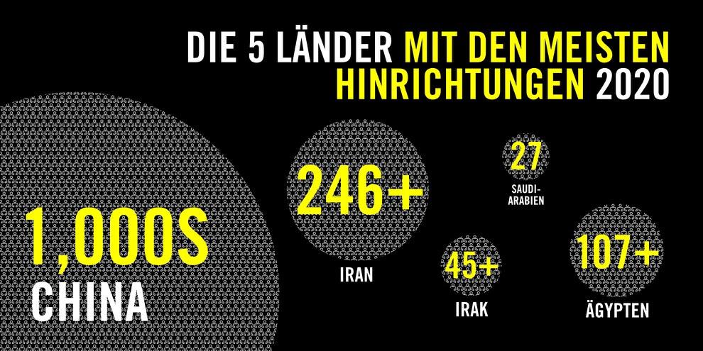 Amnesty International © | Klicken auf Bild für mehr Informationen