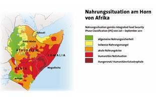 Nahrungssituation somalia