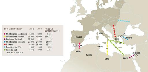 carte_migrations.jpg