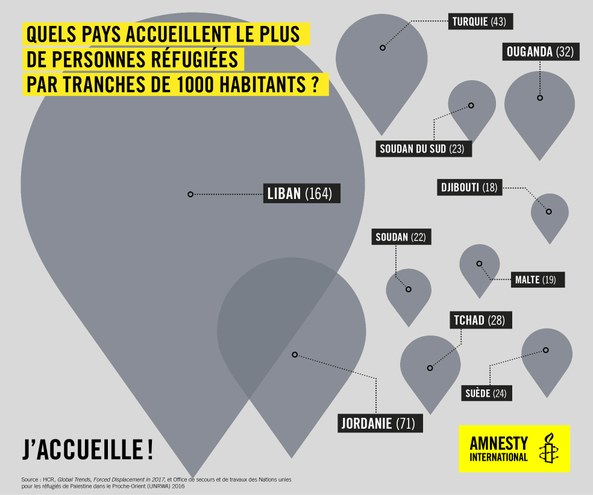 Refugees graphic No3_Web_AUG_FR.jpg