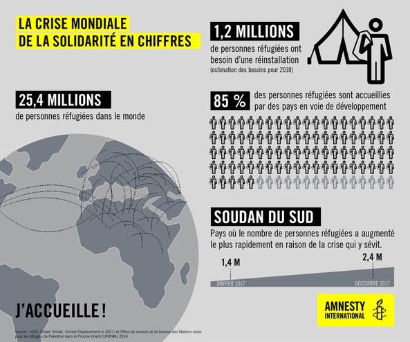solidarity_crisis_in_numbers_Web-AUG_FR.jpg
