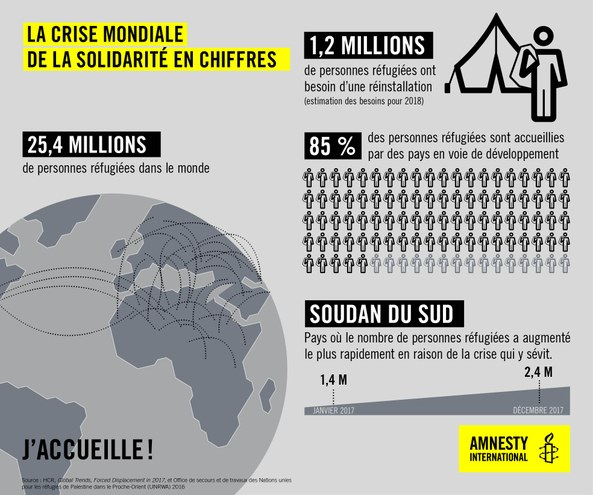 solidarity_crisis_in_numbers_Web-AUG_FR.jpg