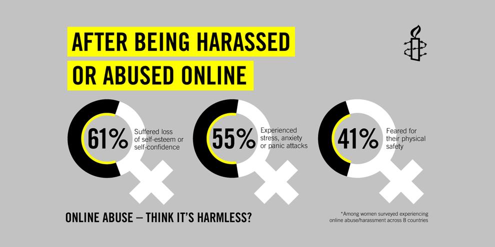 Rencontres en ligne abaisse l'estime de soi
