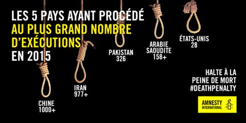 En 2015, 25 pays (environ un pays sur 10 à l'échelle mondiale) ont procédé à des exécutions. © Amnesty International