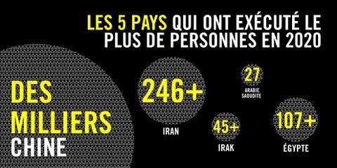 © Amnesty International | Cliquer sur l'image pour plus de faits et de chiffres
