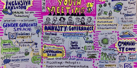 Graphic Recording du youthmeeting ©Paz a.k.a. Sarah Blaser