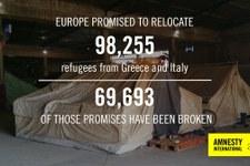 I paesi UE hanno ricollocato meno di un terzo dei richiedenti asilo assegnati